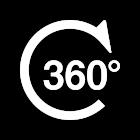 360°パノラマ